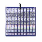 Carson Hundreds Pocket Chart, 100 Clear Pockets, Number Cards (CDP158157)