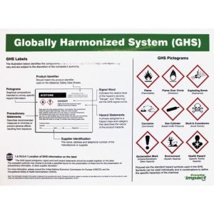 Impact Products GHS Label Guideline English Posters, 10 Posters (IMP799077CT)
