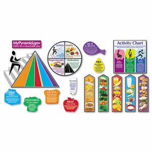 Trend MyPyramid-Steps to a Healthier You Bulletin Board Set, 16/Set (TEPT8173)